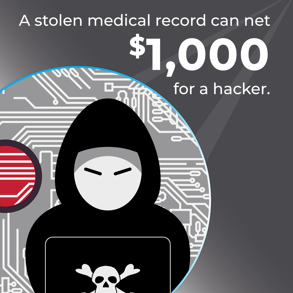 Pharmacy Threats - Hacker